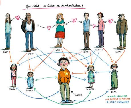 familienbuch_patchwork